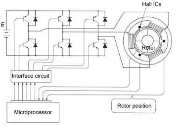 inverter type air conditioner circuit diagram wiring diagrams schematic diagram inverter air conditioner wiring schematics and